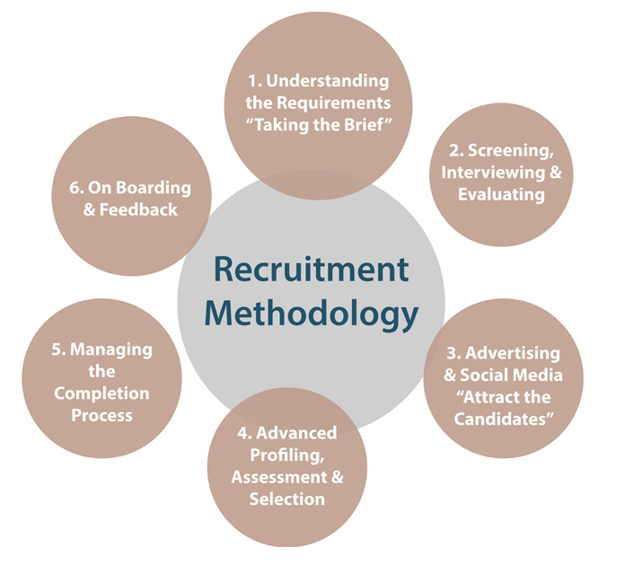 recruitment-1