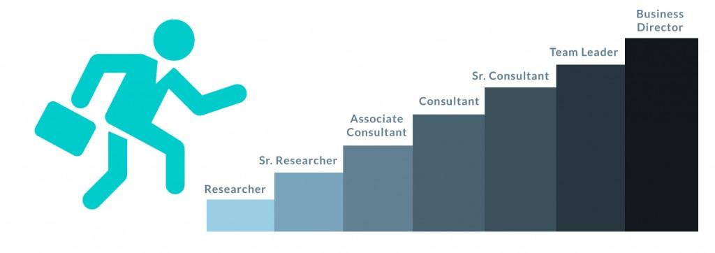 career-path3